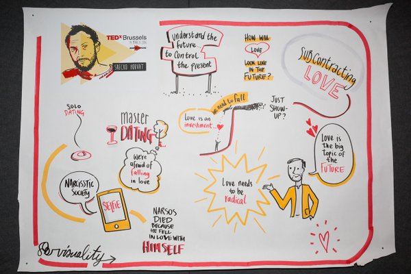 Visual representation of Horvat's talk, by the team of Visuality.be